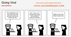 Going Viral Social Media Comic